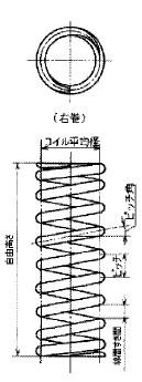 付図27 コイルばねコイルばね(3200)、圧縮コイルばね(3210)、円筒コイルばね(3241)、自由高さ(5521)、コイル平均径(5526)、右巻(5534)、ピッチ(5537)、ピッチ角(5538)、線間すき間(5540)