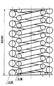 付図34 コイルばね(3200)、圧縮コイルばね(3210)、円筒コイルばね(3241)、外側コイル(4251)、内側コイル(4252)、自由高さ(5521)、右巻(5534)、左巻(5535)