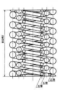 付図35 コイルばね(3200)、圧縮コイルばね(3210)、円筒コイルばね(3241)、自由高さ(5521)、右巻(5534)、左巻(5535)