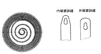 付図45 渦巻きばね(3400)、ぜんまい(3410)、接触形ぜんまい(3411)、ぜんまい端部(4310)