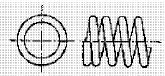 付図83 (a)クローズドエンド(無研削)(4217)[圧縮コイルばね端部(4210)、オープンエンド(4211)、クローズエンド(4212)、ピッグテールエンド(4213)、タンジェントテールエンド(4214)、研削エンド(4215)、テーパエンド(4216)、オープンフラットエンド(4217)]
